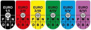 Austria: obowiązkowe oznaczenia dla ciężarówek normy EURO