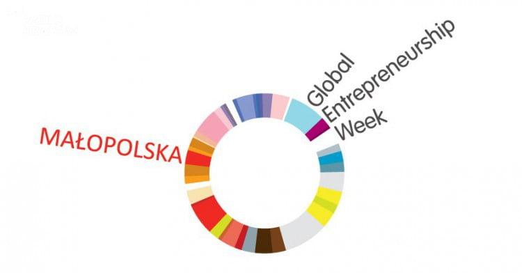 Światowy tydzień przedsiębiorczości 2015
