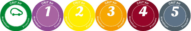Od 1 kwietnia 2017r  francuska winieta Crit'Air także dla polskich przewoźników