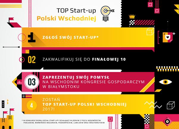 Konkurs TOP Start-up Polski Wschodniej 2017: Młodzi mają głos!