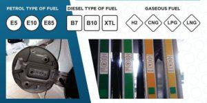 Oznaczenia paliw na stacjach benzynowych – Zmiany w 2018r