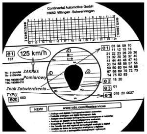 Tachograf i wykresówka dobór tachografu 1125km h