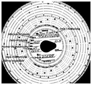 Tachograf i wykresówka