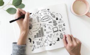Biznesplan – jak przygotować się do prowadzenia własnej firmy